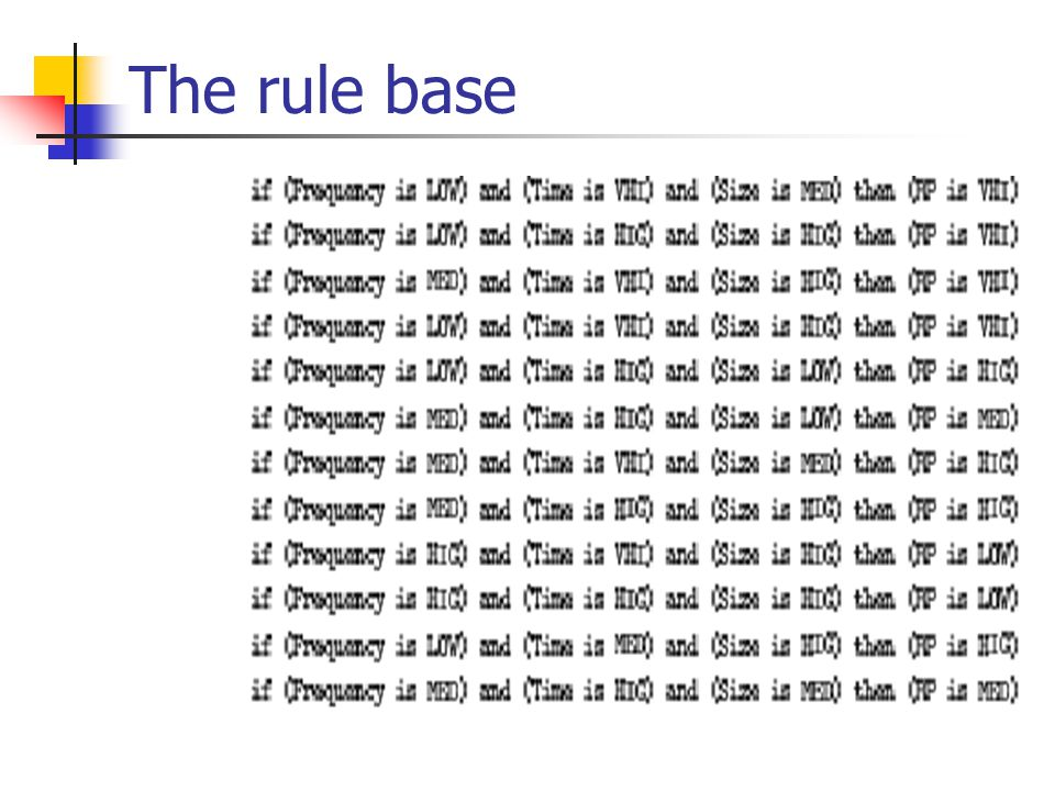 The rule base