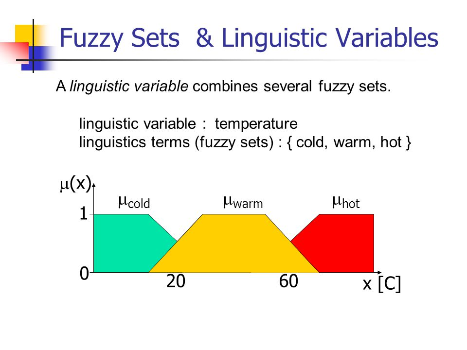 Fuzzy Sets & Linguistic Variables