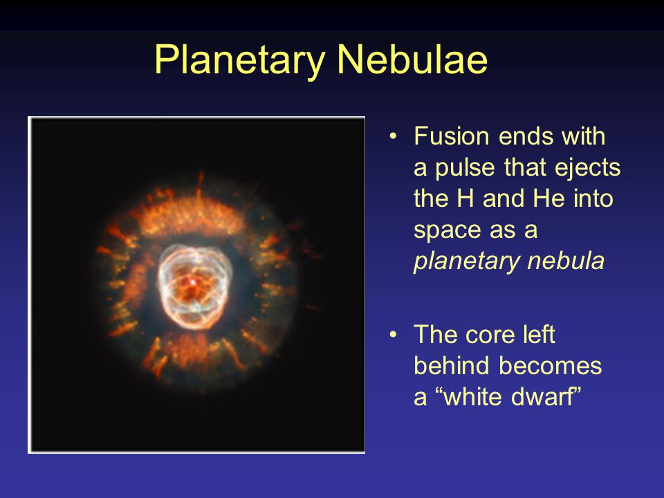 Planetary Nebulae Fusion ends with a pulse that ejects the H and He into space as a planetary nebula.