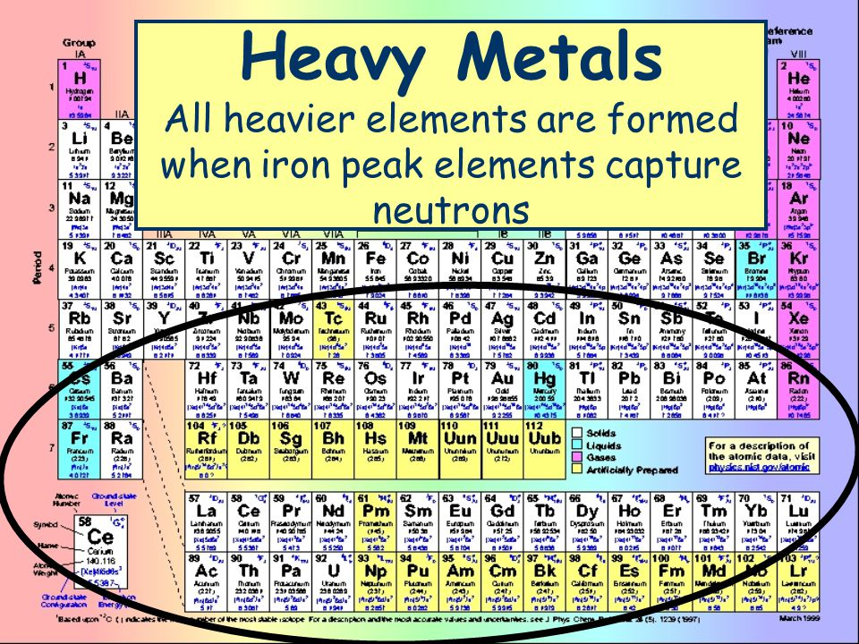 Heavy Metals All heavier elements are formed