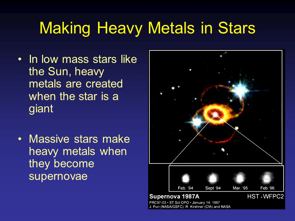 Making Heavy Metals in Stars