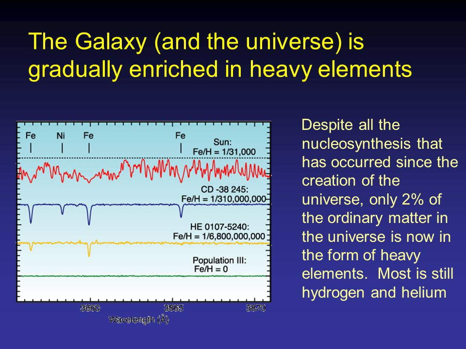 The Galaxy (and the universe) is gradually enriched in heavy elements