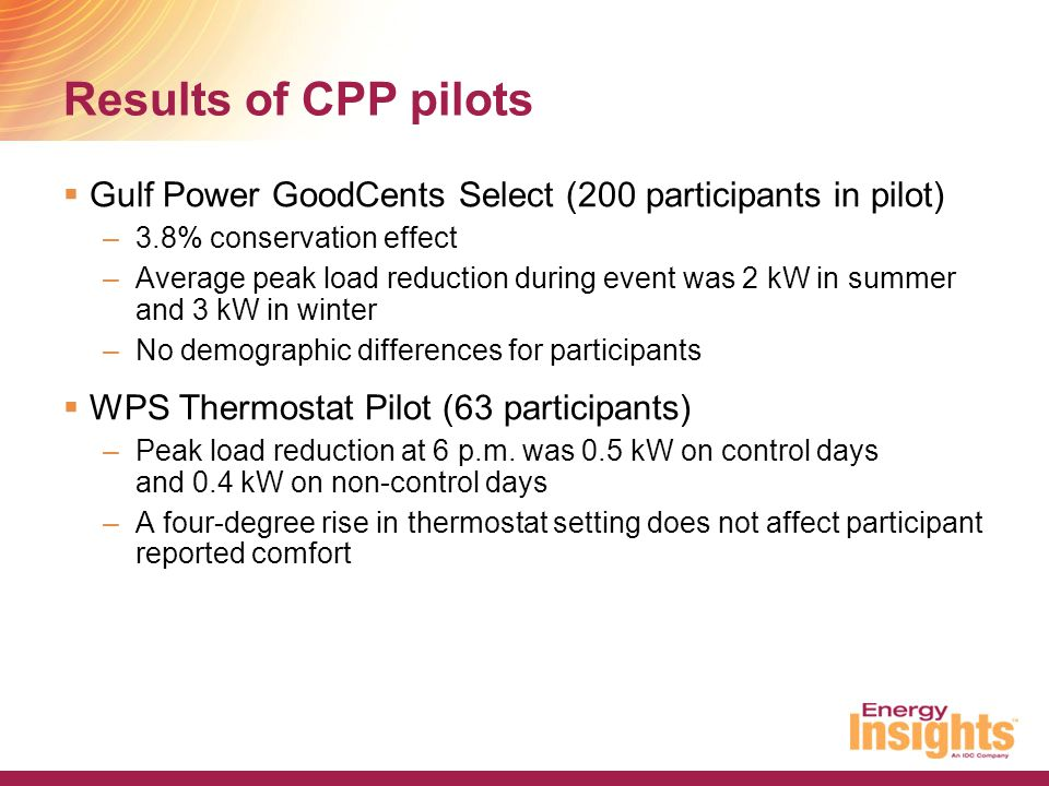 Results of CPP pilots Gulf Power GoodCents Select (200 participants in pilot) 3.8% conservation effect.