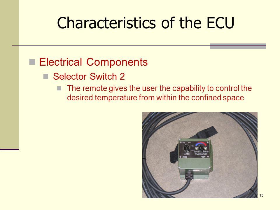 Characteristics of the ECU