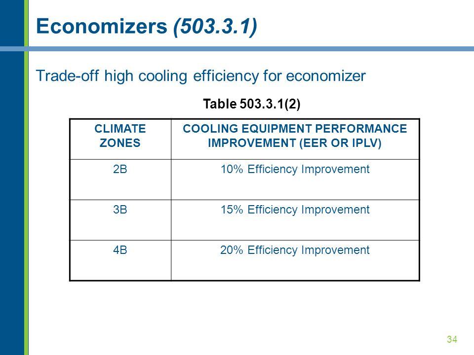 COOLING EQUIPMENT PERFORMANCE IMPROVEMENT (EER OR IPLV)