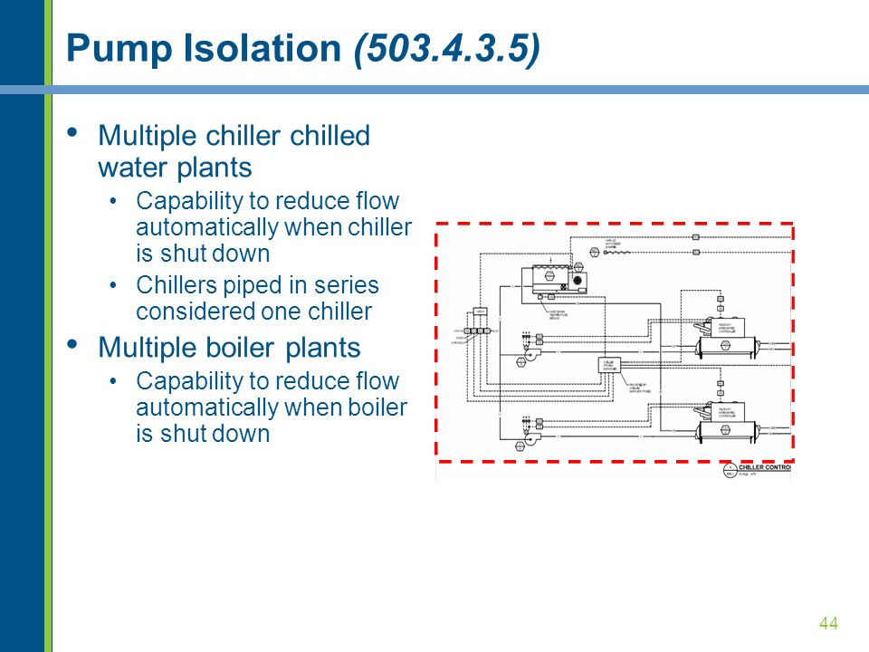 Pump Isolation (503.4.3.5) Multiple chiller chilled water plants