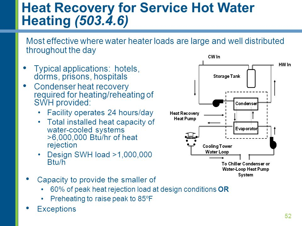 Heat Recovery for Service Hot Water Heating (503.4.6)