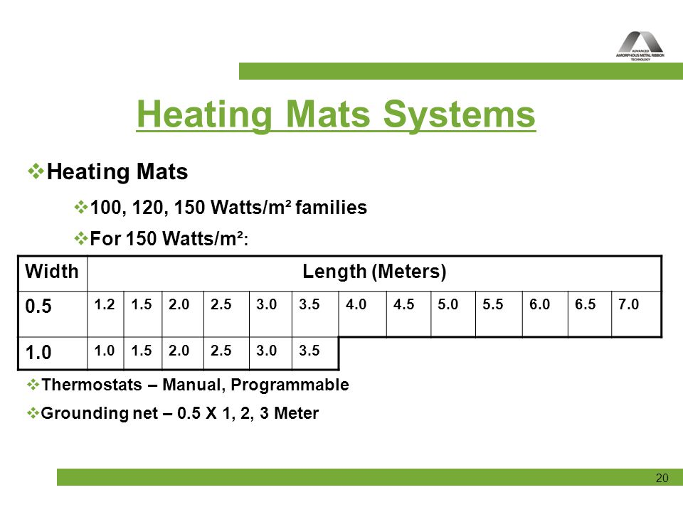 Heating Mats Systems Heating Mats 100, 120, 150 Watts/m² families