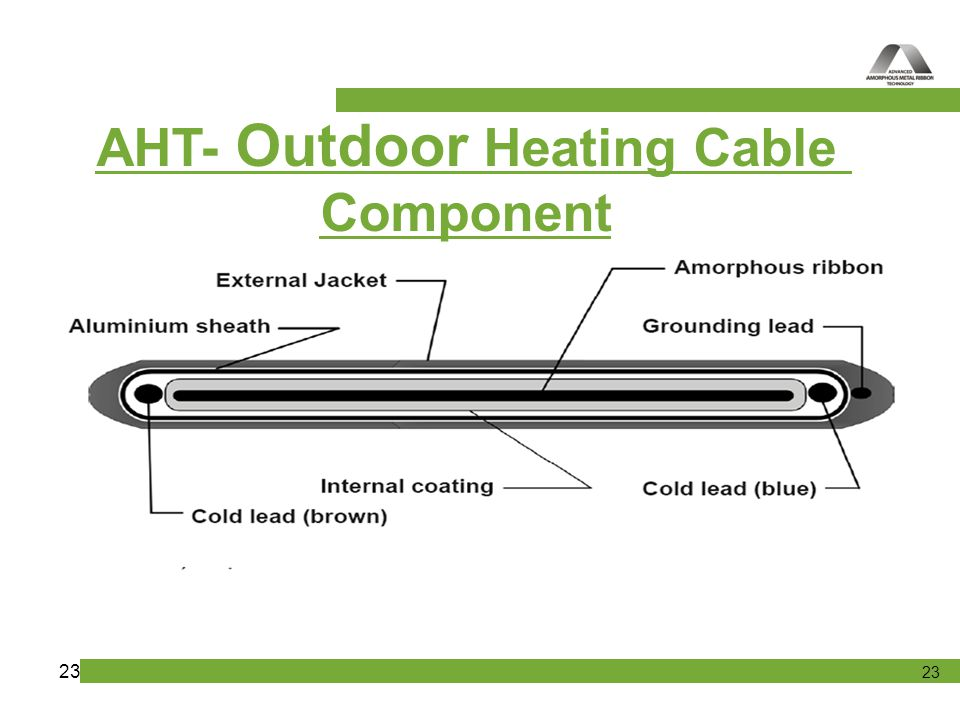 AHT- Outdoor Heating Cable Component