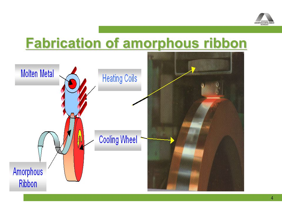 Fabrication of amorphous ribbon