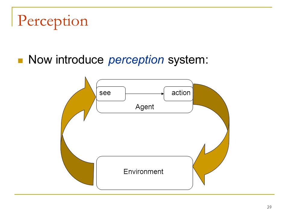 Perception Now introduce perception system: see action Agent