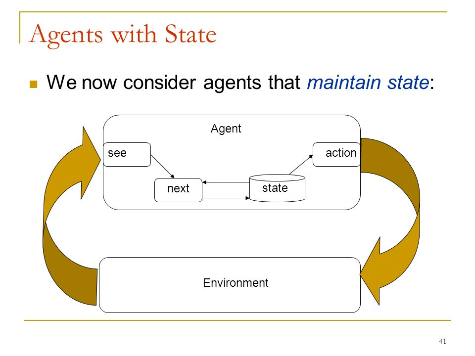 Agents with State We now consider agents that maintain state: Agent