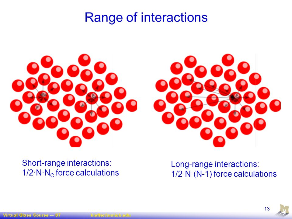 Range of interactions Short-range interactions: