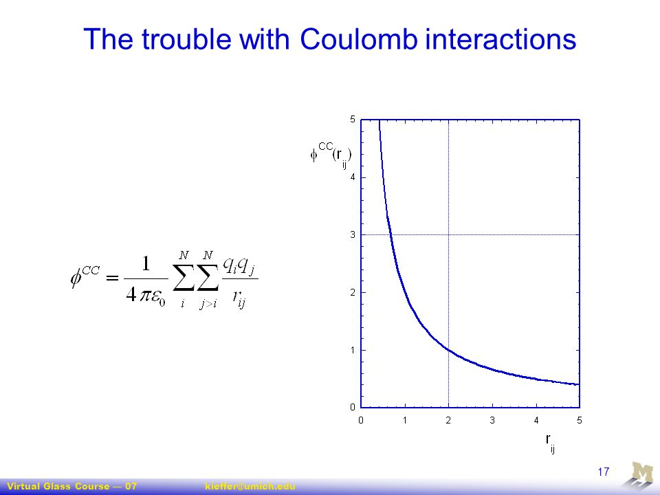The trouble with Coulomb interactions