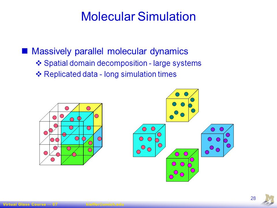 Molecular Simulation Massively parallel molecular dynamics