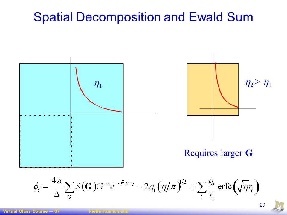 Spatial Decomposition and Ewald Sum