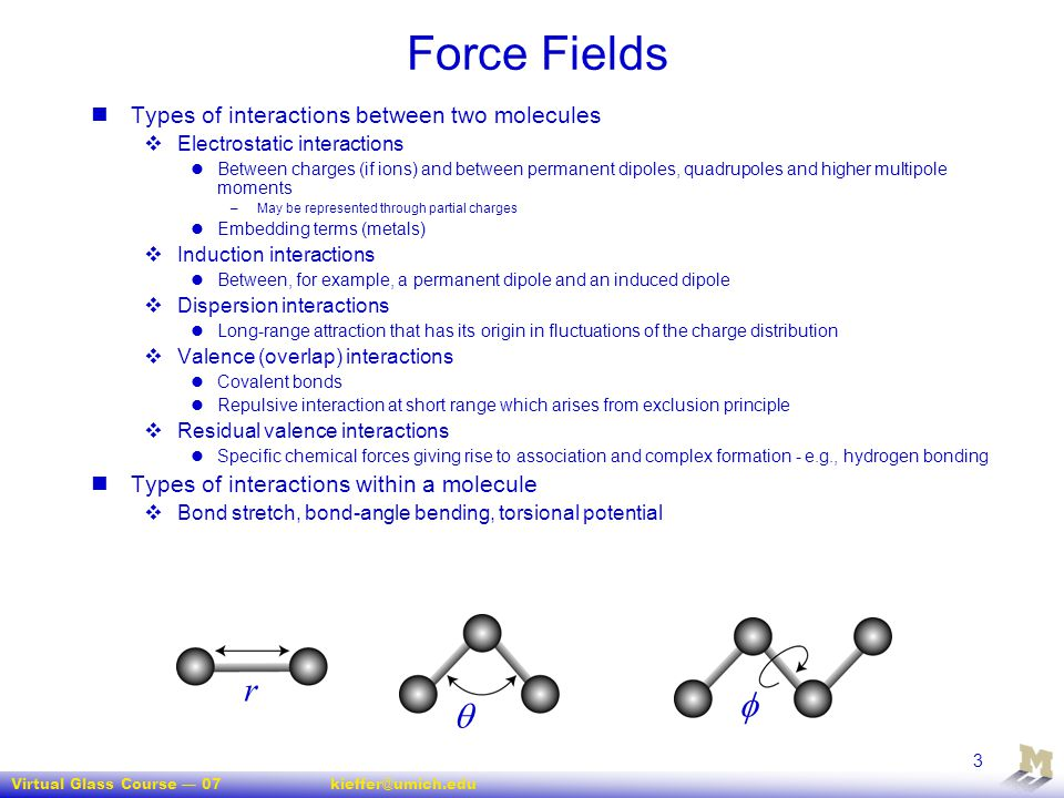 Force Fields r f q Types of interactions between two molecules