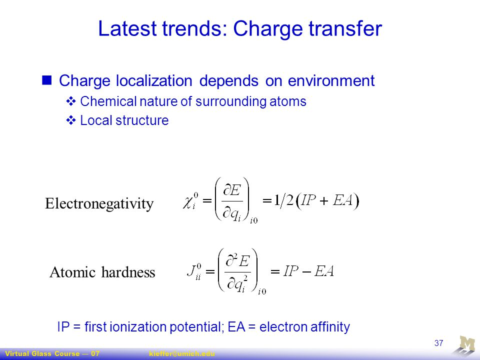 Latest trends: Charge transfer