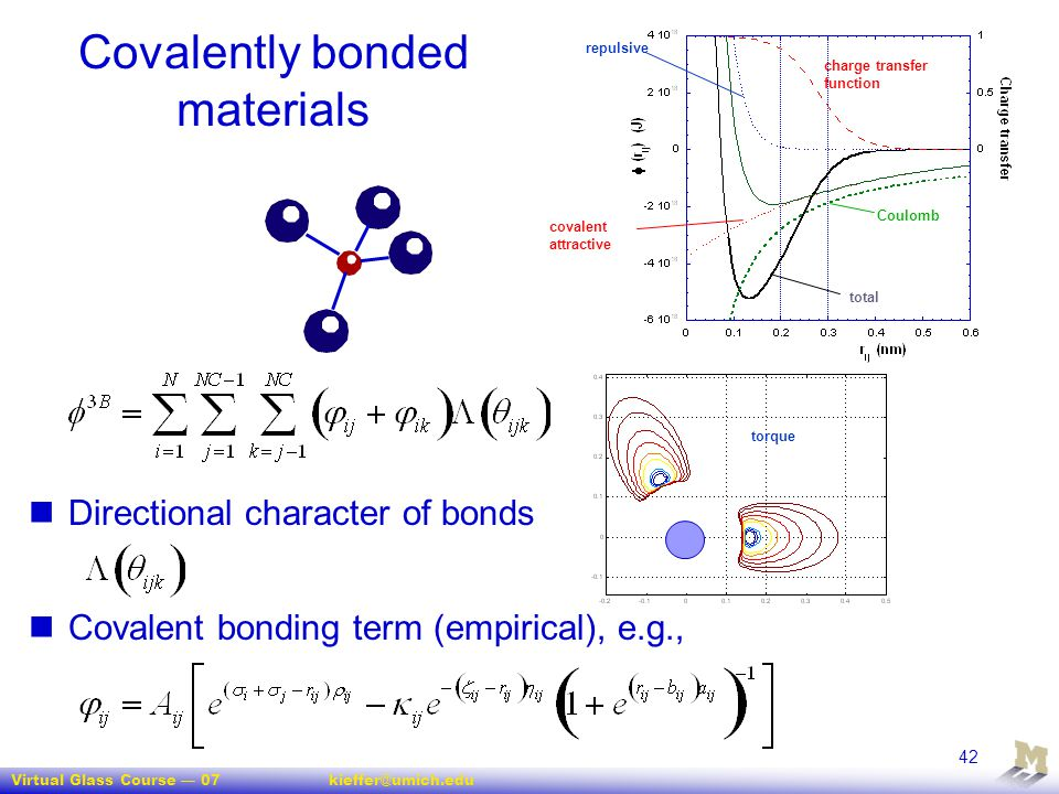 Covalently bonded materials