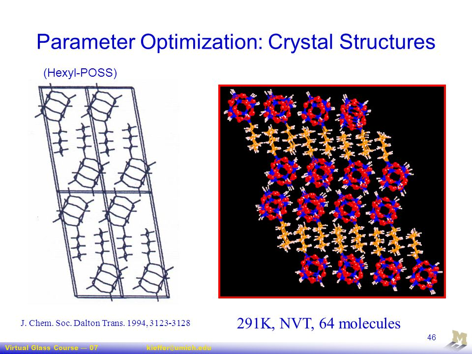 Parameter Optimization: Crystal Structures