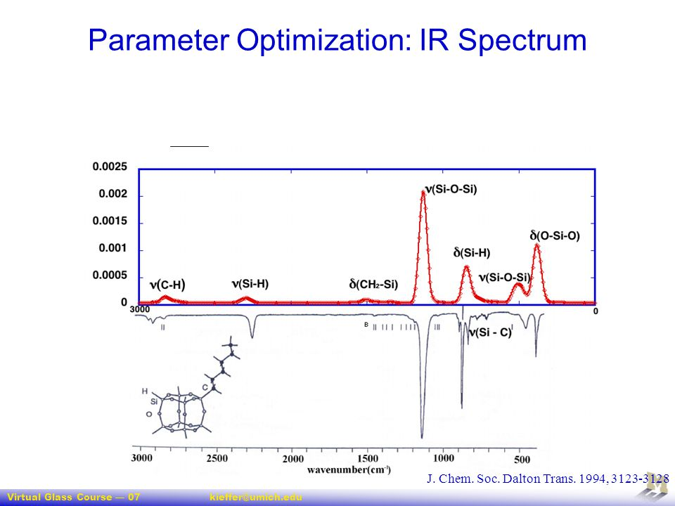 Parameter Optimization: IR Spectrum