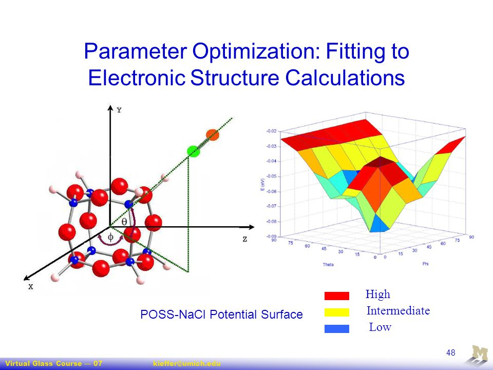 Parameter Optimization: Fitting to Electronic Structure Calculations