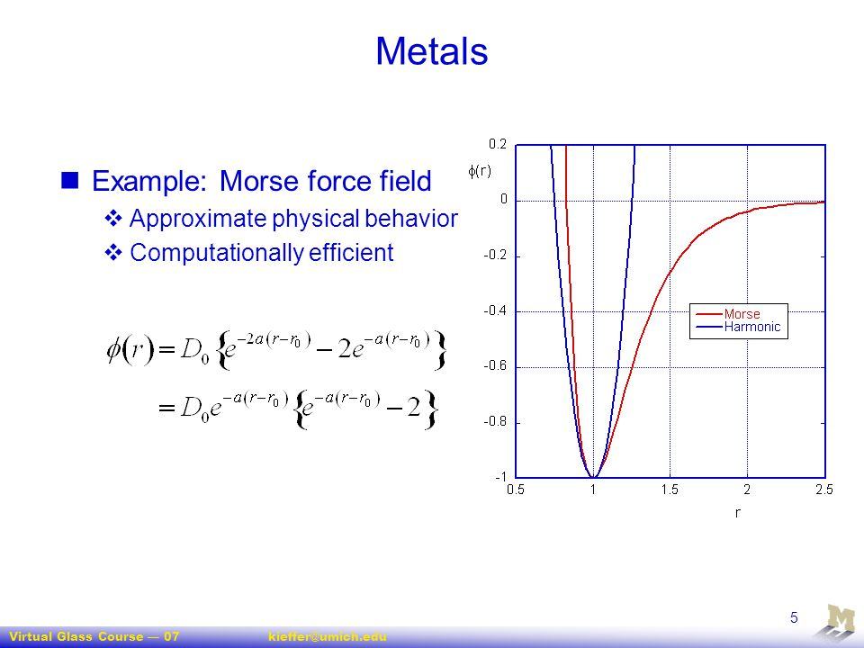 Metals Example: Morse force field Approximate physical behavior