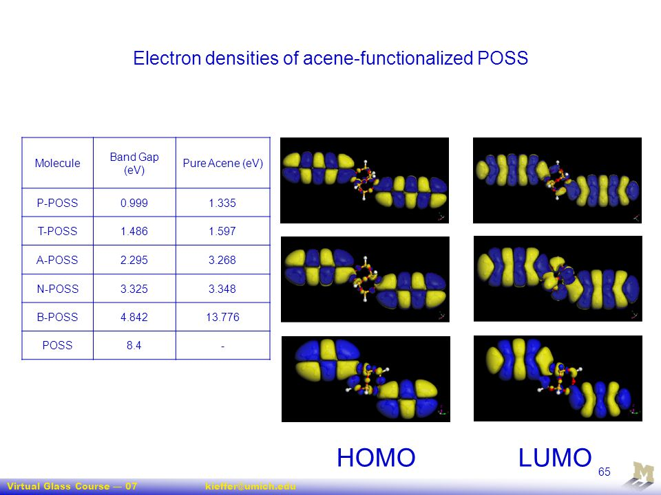 Electron densities of acene-functionalized POSS