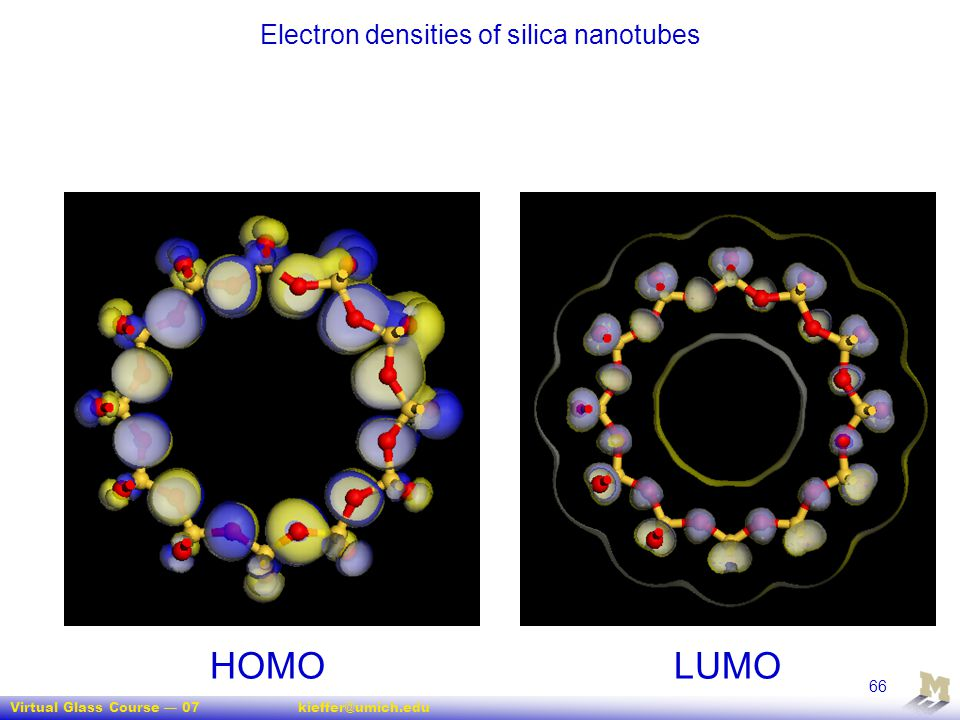 Electron densities of silica nanotubes