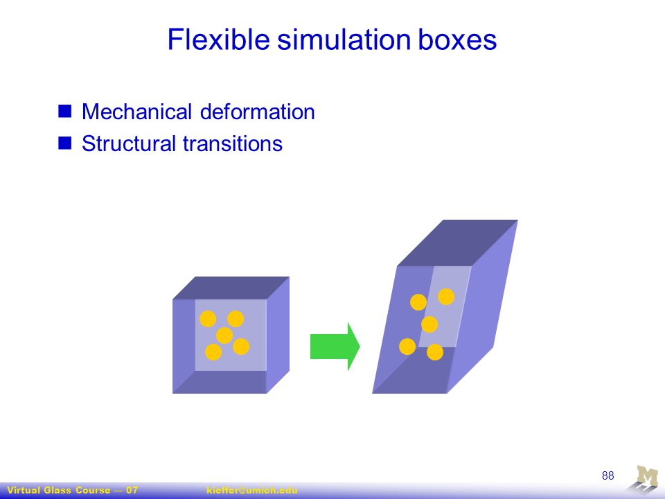 Flexible simulation boxes