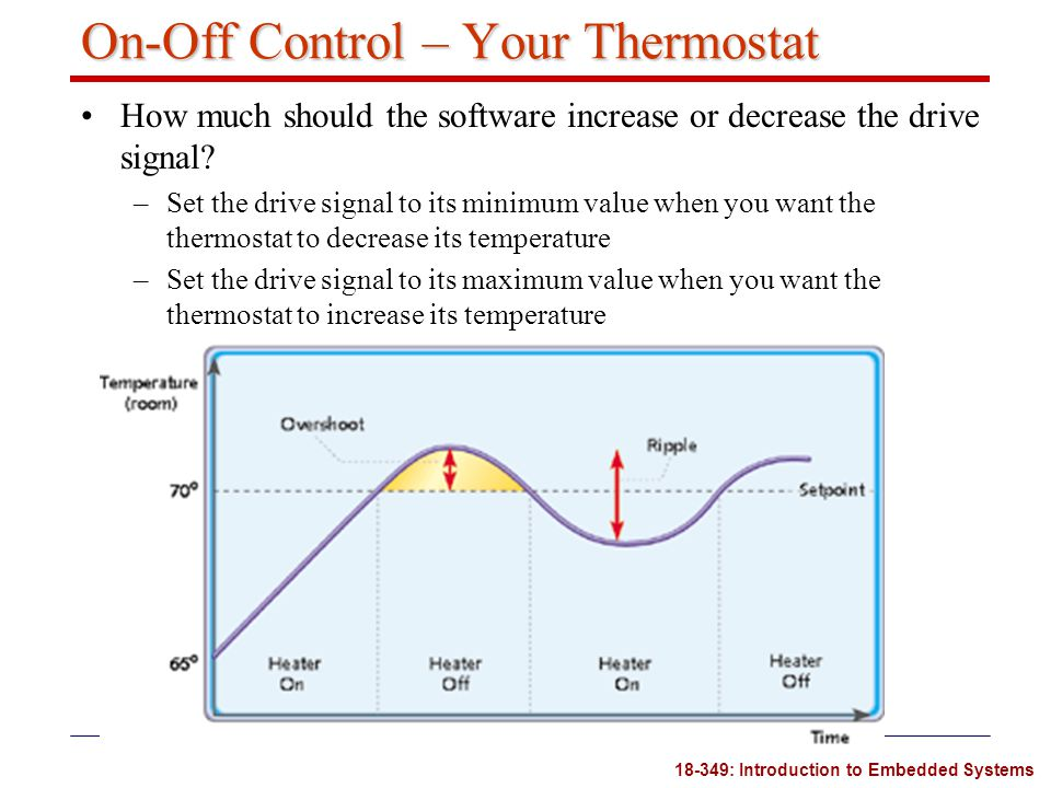 On-Off Control – Your Thermostat