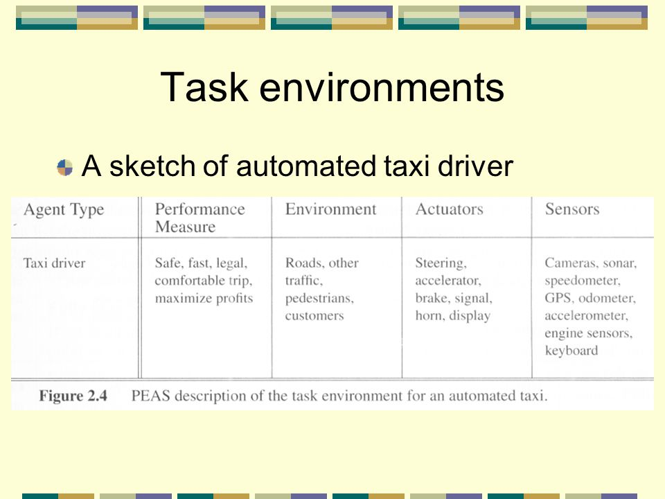 Task environments A sketch of automated taxi driver