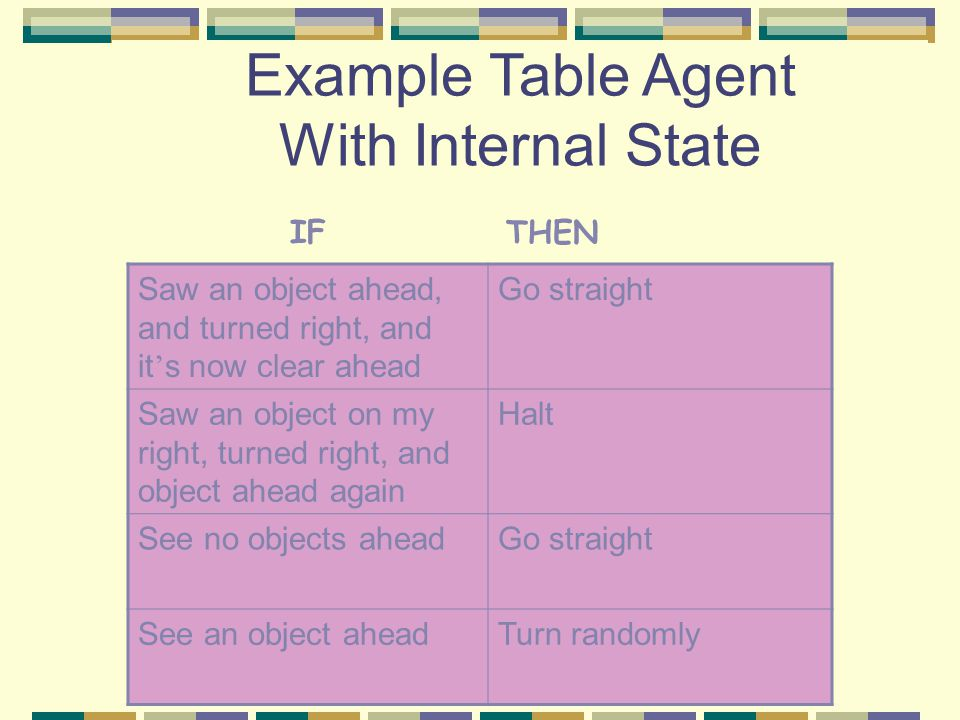 Example Table Agent With Internal State