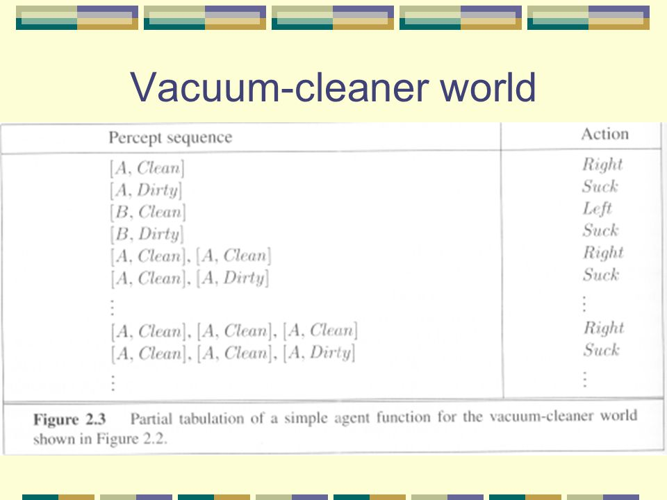 Vacuum-cleaner world