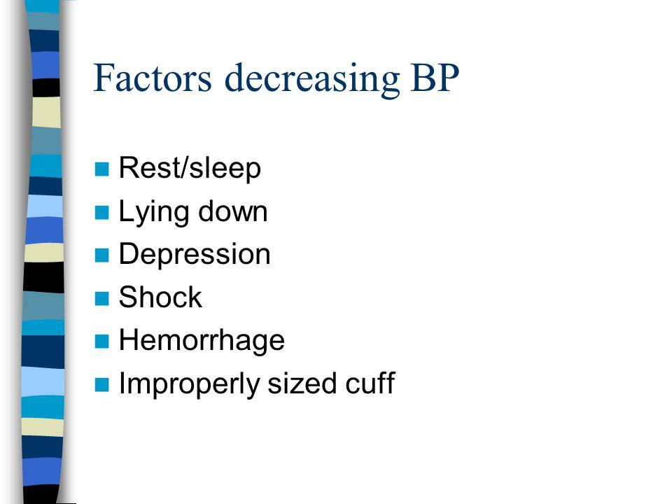 Factors decreasing BP Rest/sleep Lying down Depression Shock