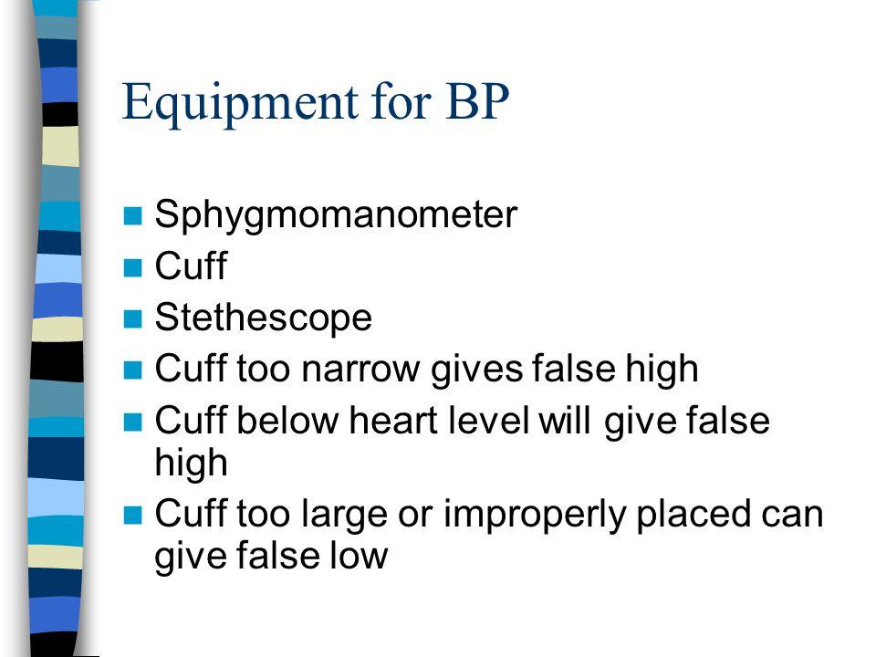 Equipment for BP Sphygmomanometer Cuff Stethescope