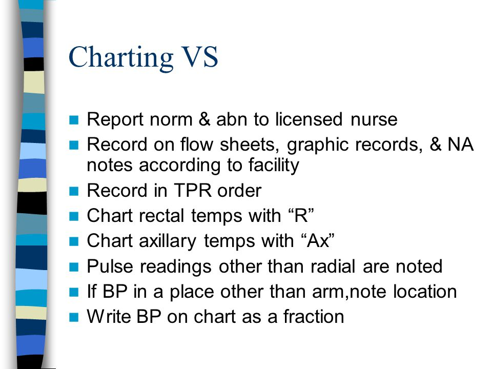 Charting VS Report norm & abn to licensed nurse