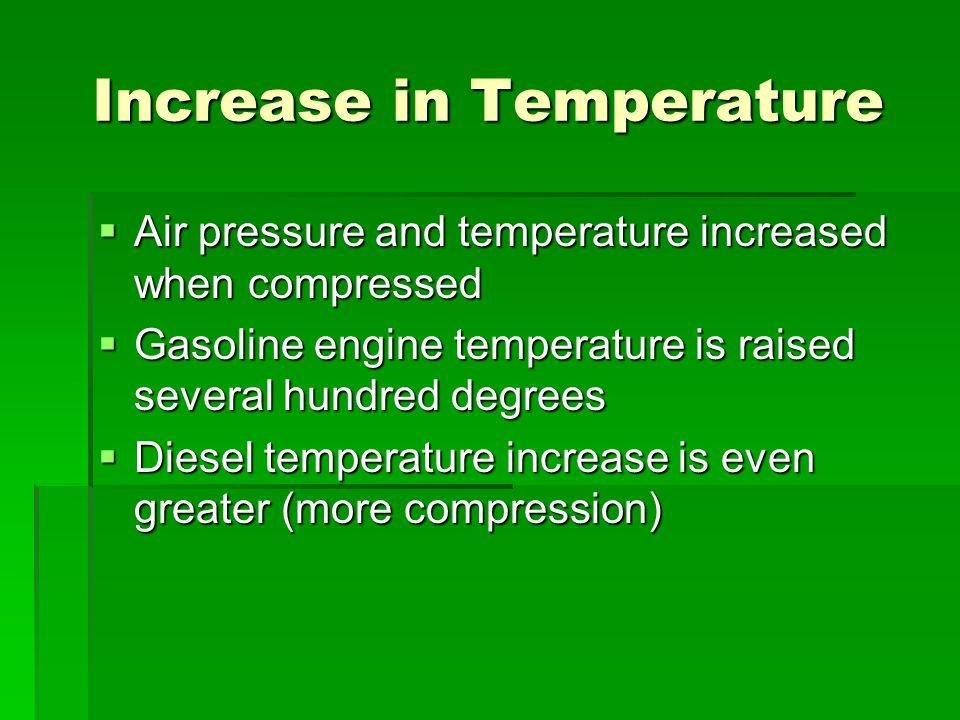 Increase in Temperature