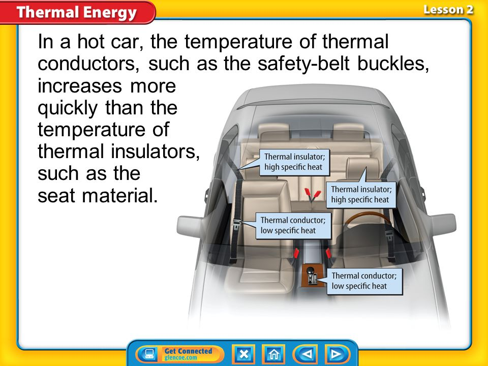 In a hot car, the temperature of thermal conductors, such as the safety-belt buckles, increases more quickly than the temperature of thermal insulators, such as the seat material.