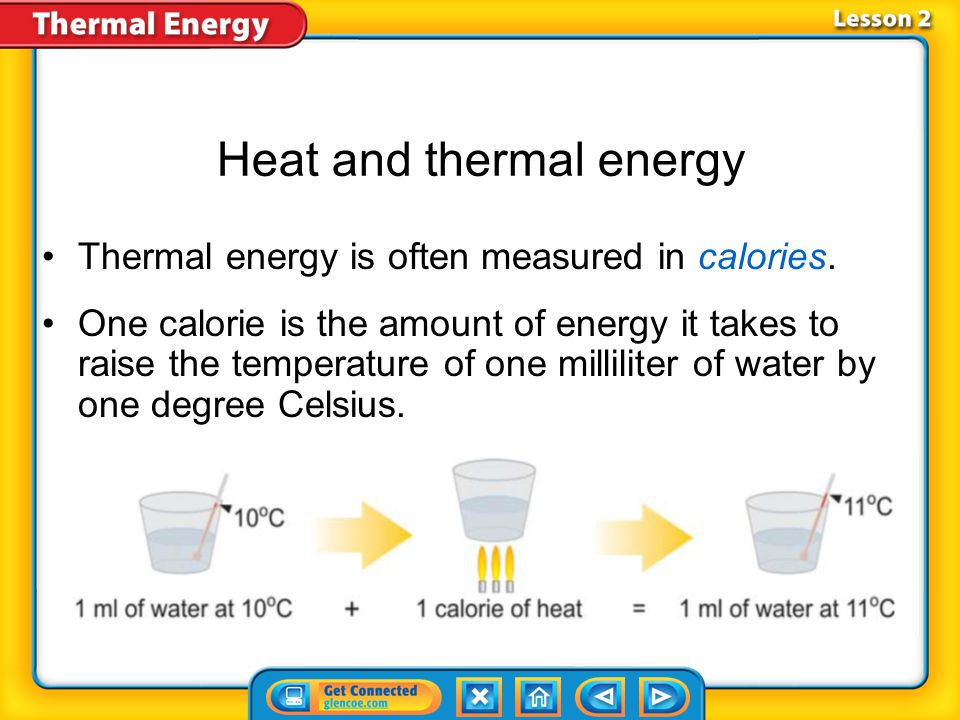 Heat and thermal energy