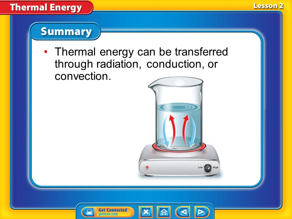 Thermal energy can be transferred through radiation, conduction, or convection.