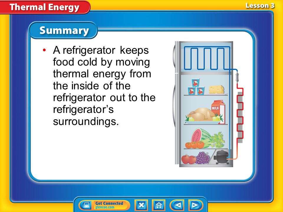 A refrigerator keeps food cold by moving thermal energy from the inside of the refrigerator out to the refrigerator's surroundings.