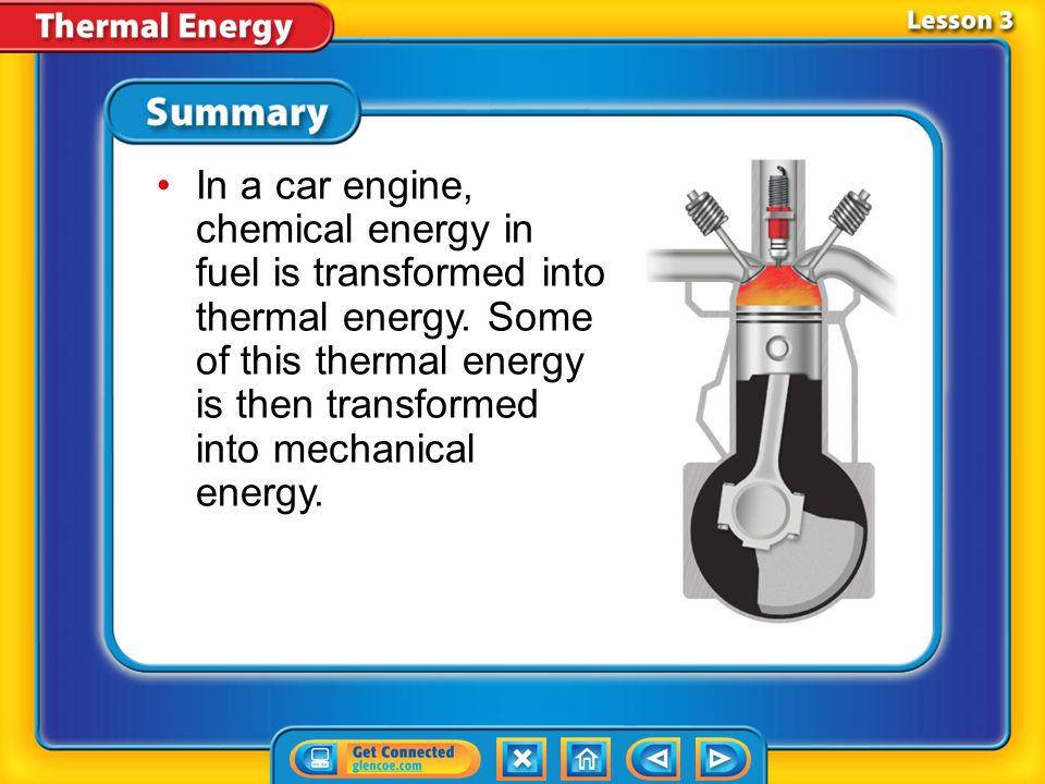 In a car engine, chemical energy in fuel is transformed into thermal energy. Some of this thermal energy is then transformed into mechanical energy.
