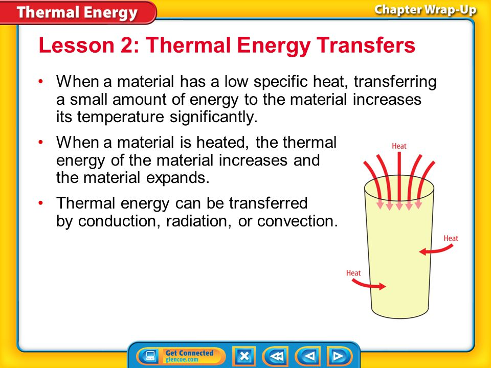 Lesson 2: Thermal Energy Transfers