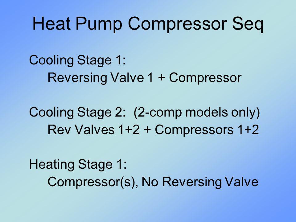 Heat Pump Compressor Seq