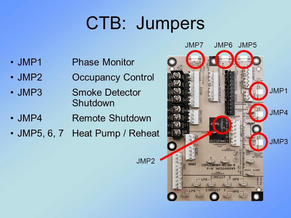 CTB: Jumpers JMP1 Phase Monitor JMP2 Occupancy Control