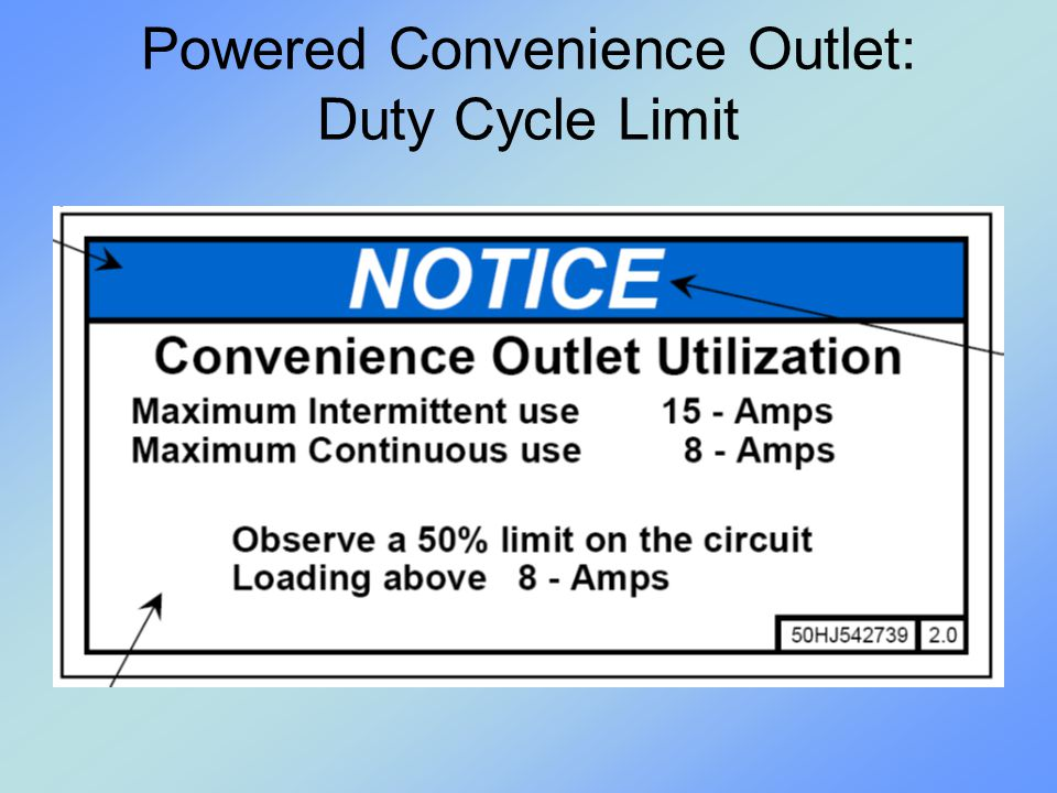 Powered Convenience Outlet: Duty Cycle Limit
