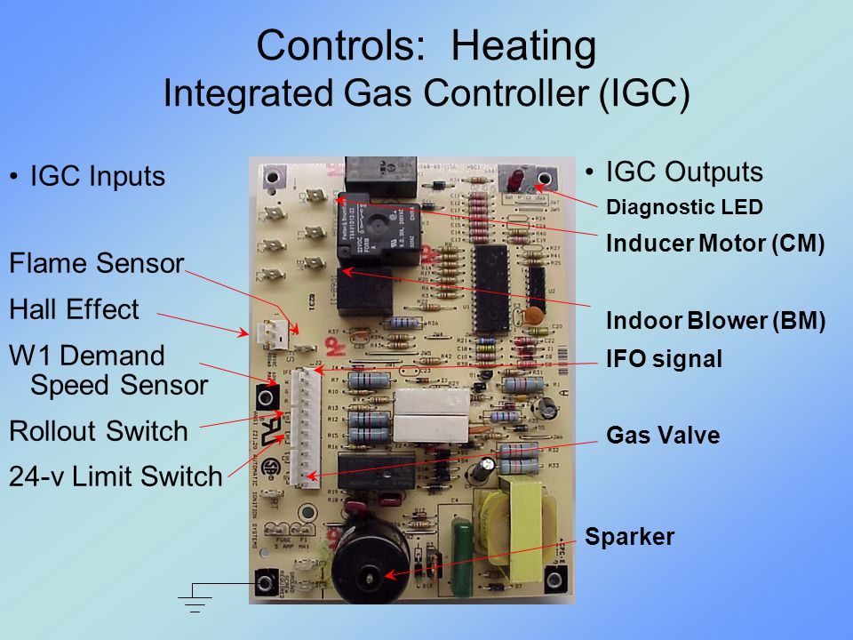 Controls: Heating Integrated Gas Controller (IGC)