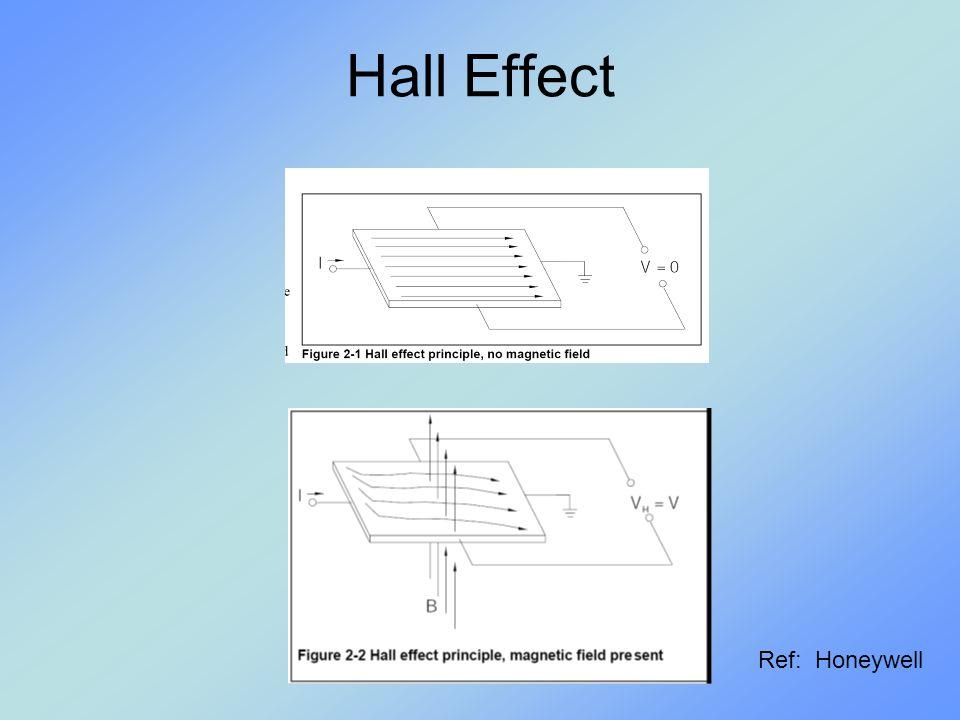 Hall Effect Ref: Honeywell