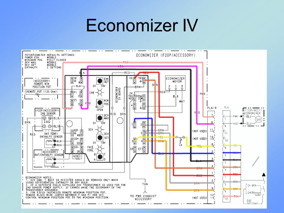 Economizer IV